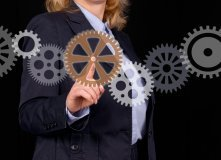 Personalentwicklung Human Resources
