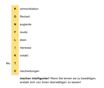 Konflikte_machen_intelligenter