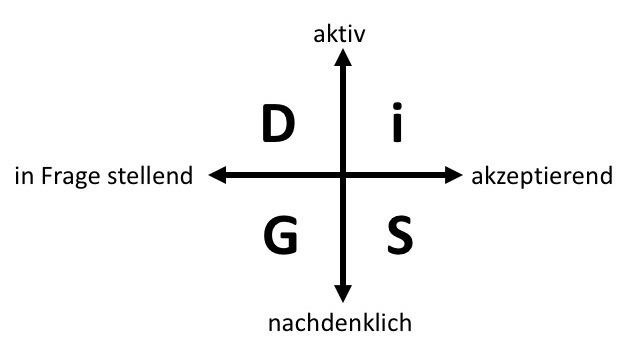 Abb_DiSG