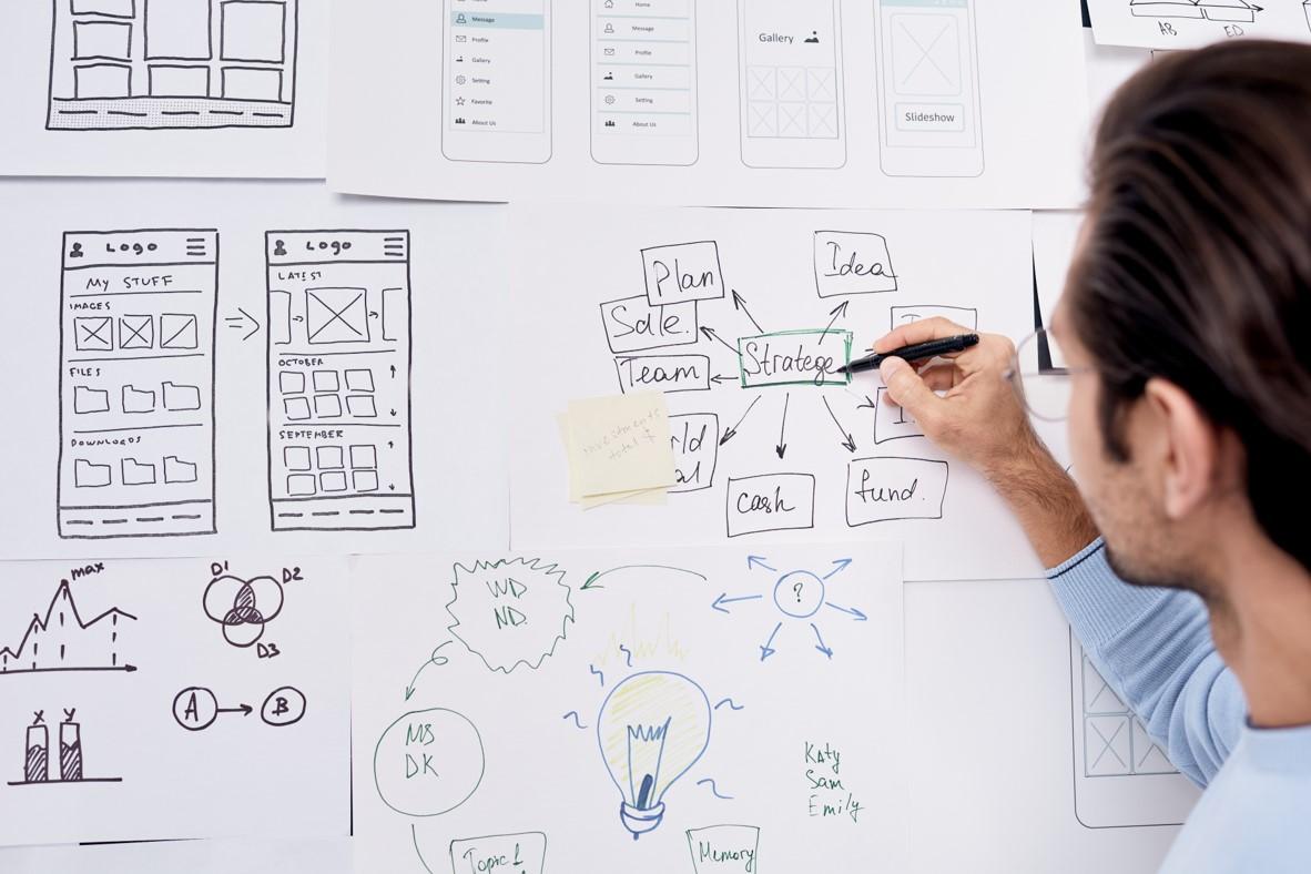 In der Strategieentwicklung Szenarien entwickeln – Die nötigen 6 Schritte