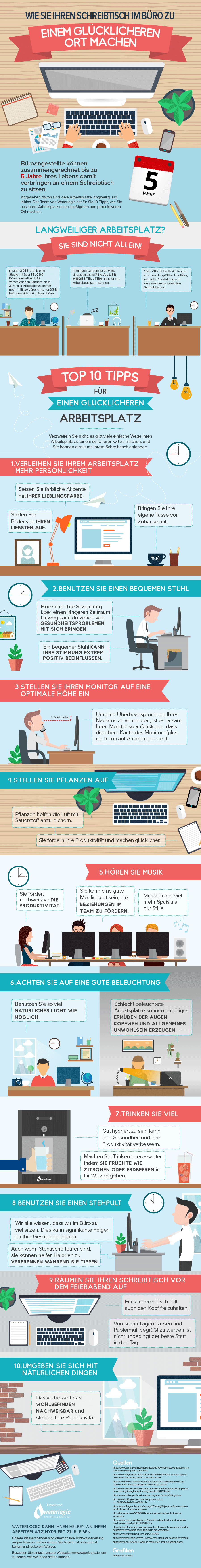 Infografik Happy-At-Work_DE